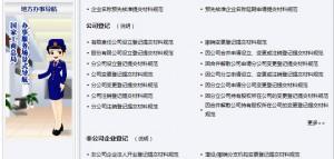 Unternehmensgründung in China
